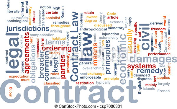 Contract Background Concept Background Concept Wordcloud  Clipart