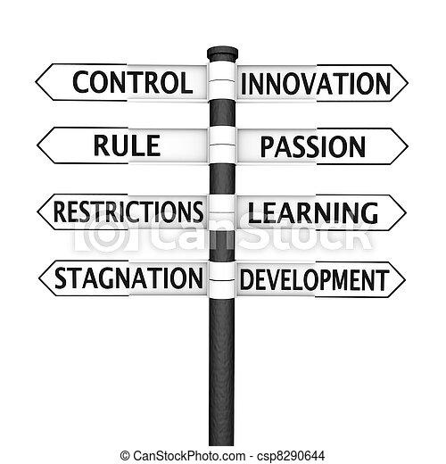 Control vs Innovation - csp8290644