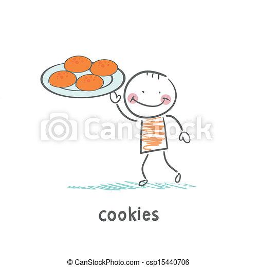 Cookies - csp15440706