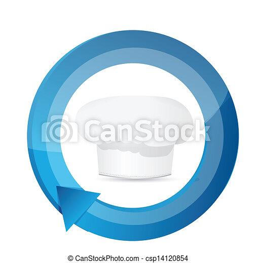 cooking process concept illustration - csp14120854