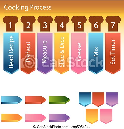 Cooking Process Steps - csp5954344