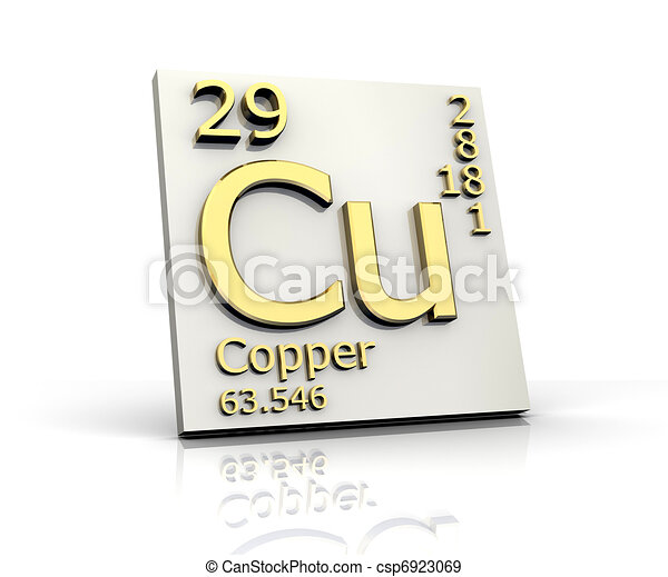 Copper form periodic table of elements 3d made copper form periodic table of elements csp6923069 urtaz Images