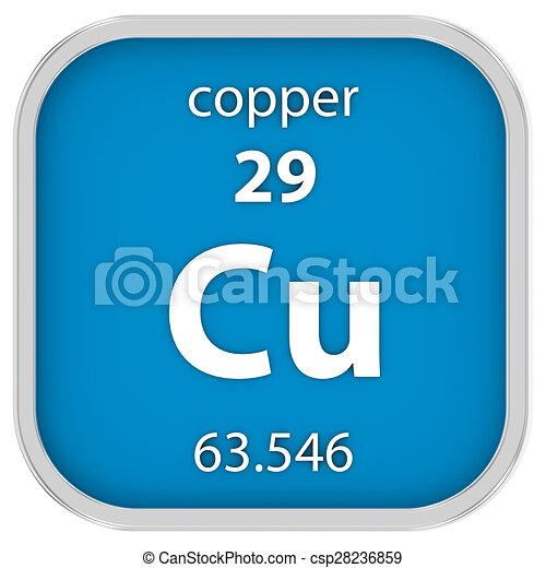 copper material sign csp28236859 - Periodic Table Copper