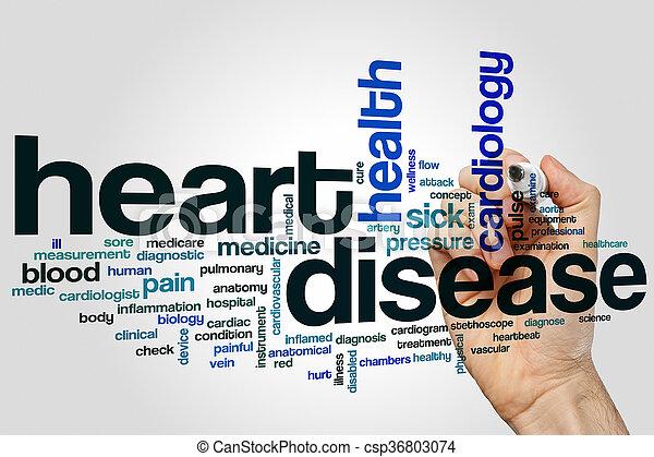 Nube de palabra de enfermedad del corazón - csp36803074