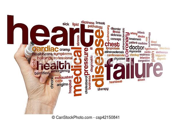 La palabra nube de fallo cardíaco - csp42150841