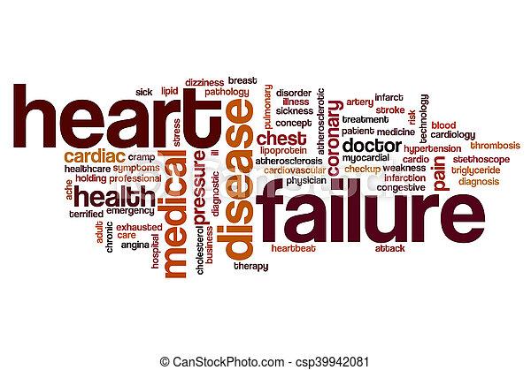 La palabra nube de fallo cardíaco - csp39942081