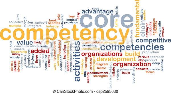 Core competency word cloud - csp2595030