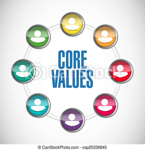 core values people diagram illustration - csp25336845