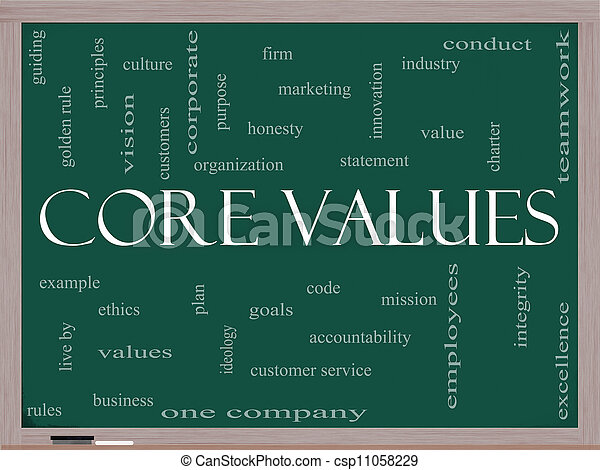 Core Values Word Cloud Concept on a Blackboard - csp11058229