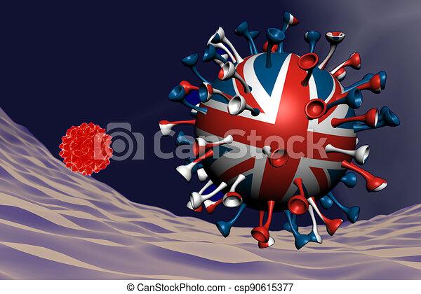 coronavirus close-up with England flag inside-it - csp90615377