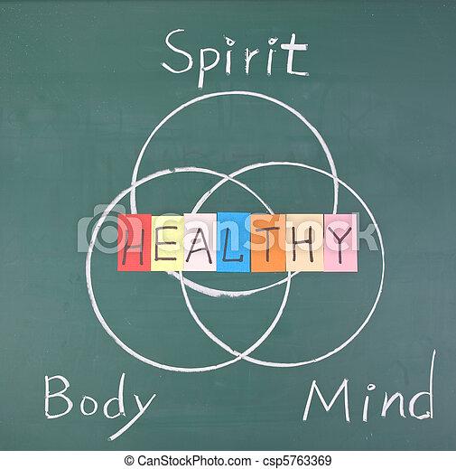corporal, saudável, espírito, mente, conceito - csp5763369