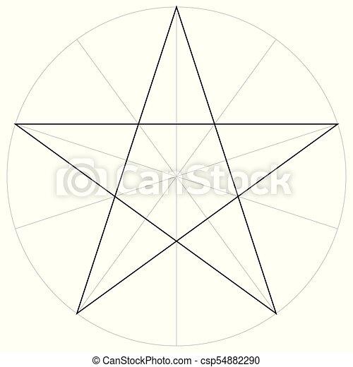 correct form shape template geometric shape of the pentagram five