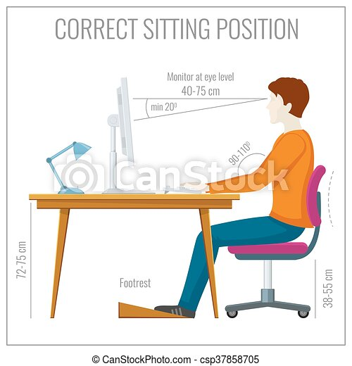Correct spine sitting posture at computer. Vector infographics - csp37858705