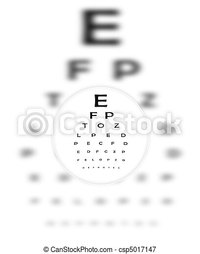 Corrective Contact Lense Focuses Eye Chart Letters Clearly - csp5017147