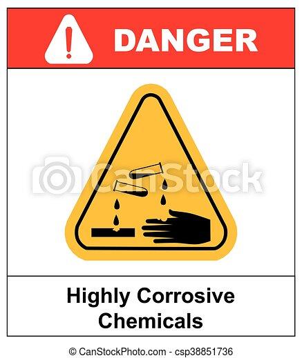 Corrosive sign. Warning sign. Danger sign. - csp38851736