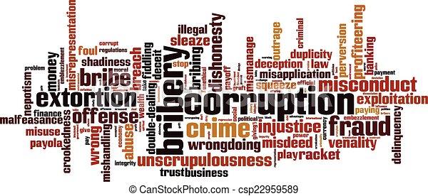 Corruption word cloud - csp22959589