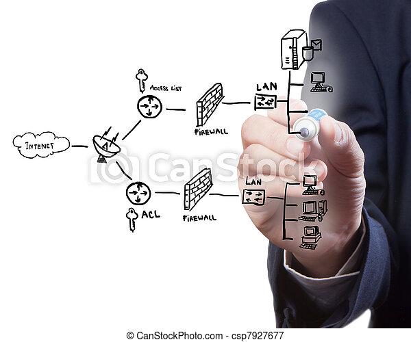 Un hombre de negocios haciendo un plan de seguridad para un sistema de cortafuegos - csp7927677
