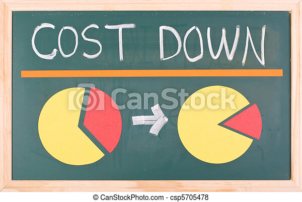 Cost down words and pie chart - csp5705478