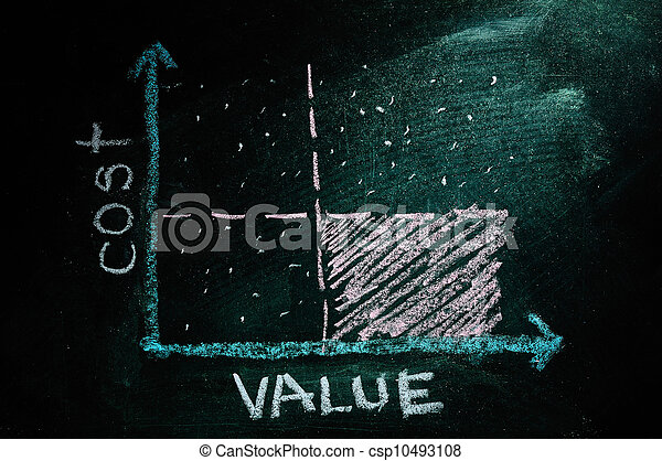 Cost-value graph made with white chalk on a blackboard.  - csp10493108