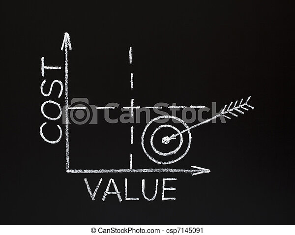 Cost-value graph on blackboard - csp7145091