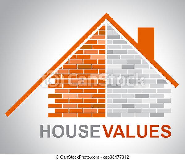 Costruzione mezzi casa prezzo corrente valori casa corrente importo valori prezzi - Prezzo costruzione casa ...