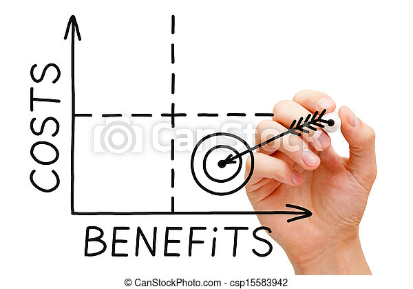 Costs Benefits - csp15583942