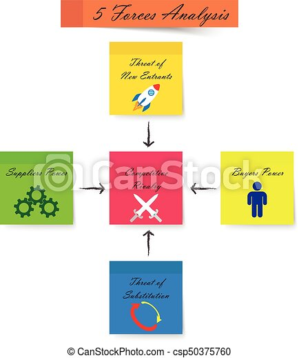 Couleur Notes Analyse Collant Diagramme 5 Forces Fort