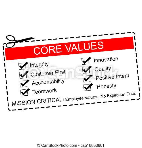 coupon, noyau, concept, valeurs - csp18853601
