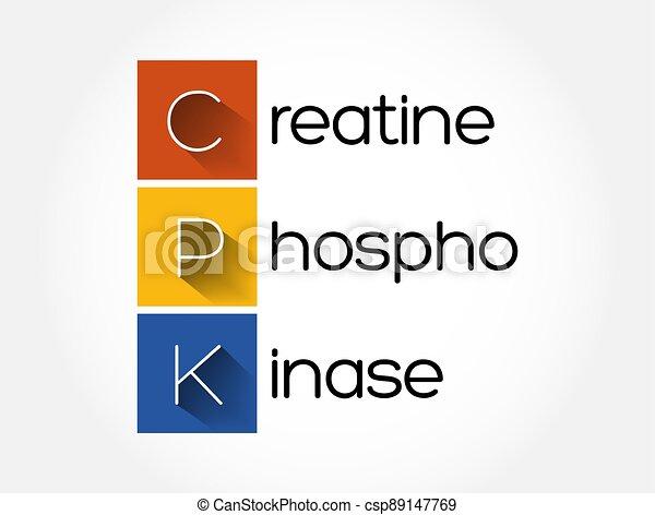 CPK - creatine phosphokinase acronym, concept background - csp89147769
