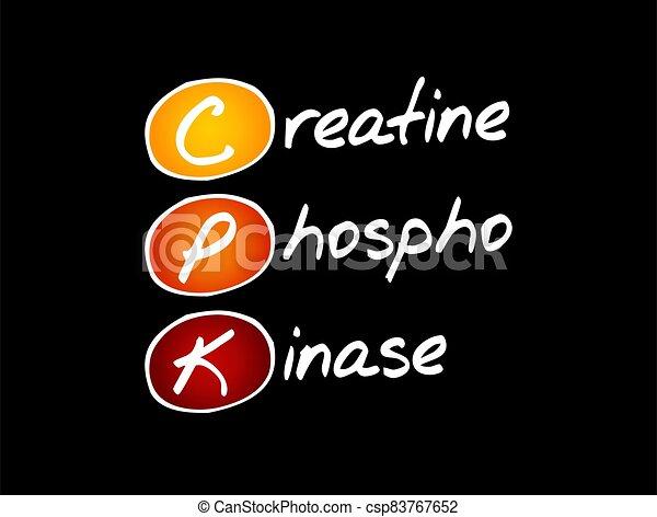 CPK - creatine phosphokinase acronym - csp83767652