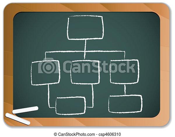 craie, tableau noir, organisation, diagramme, arrière-plan. - csp4606310