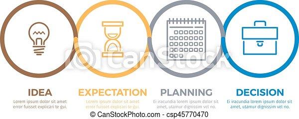 Proceso de crear una nueva idea y tomar una decisión - csp45770470