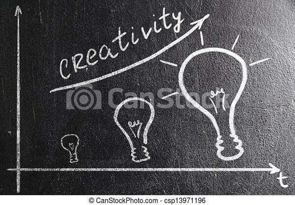 Creatividad de negocios - csp13971196
