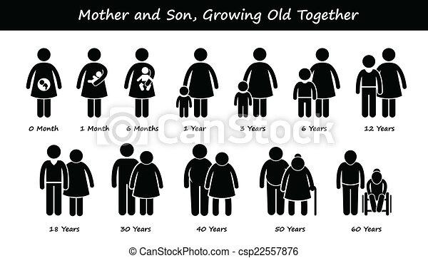 La vida de hijo madre envejeciendo - csp22557876