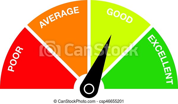 credit score gauge - csp46655201