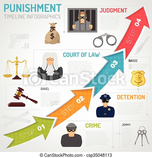 Crime And Punishment Infographics In Flat Style Icons Such Vector