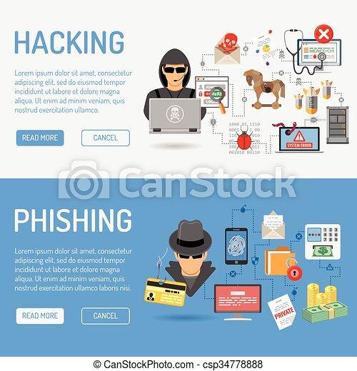 Estandartes del crimen cibernético - csp34778888