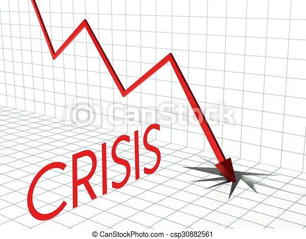 crisis chart profit loss and down arrow crisis chart concept