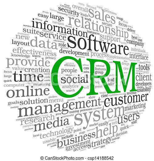CRM in word tag cloud - csp14188542