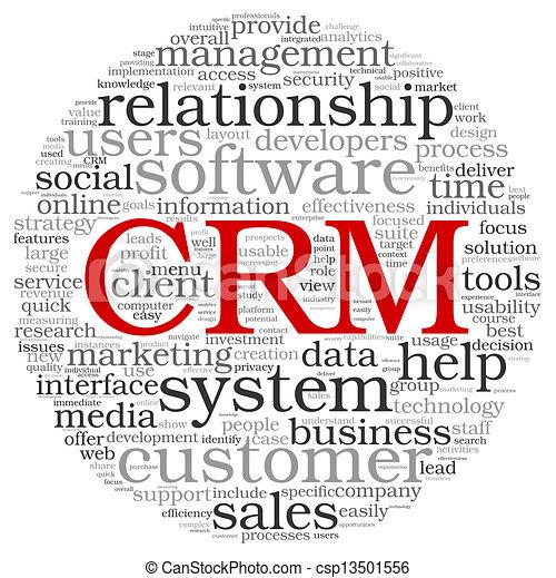 CRM in word tag cloud - csp13501556