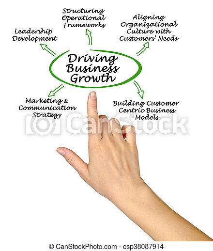 croissance, conduite, business - csp38087914