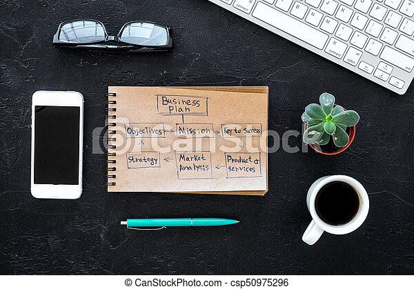 Croquis bureau affaires sommet écrire cahier noir lieu