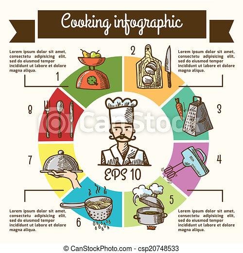croquis, infographic, cuisine - csp20748533
