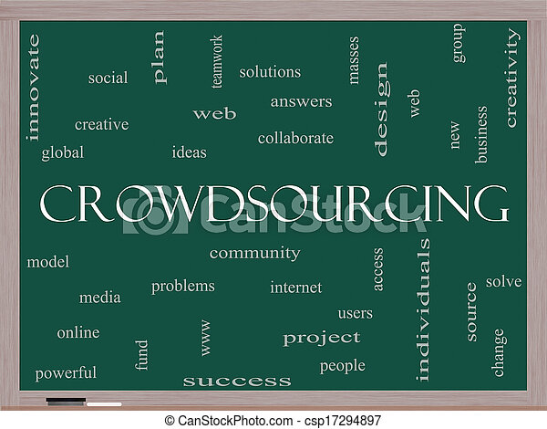 Crowdsourcing Word Cloud Concept on a Blackboard - csp17294897