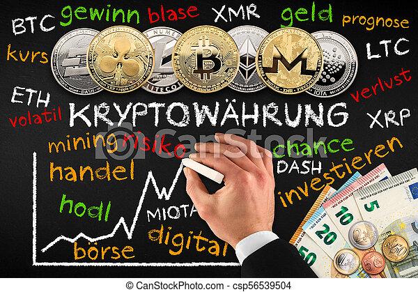 cfd makler in kanada kryptowährung investieren box