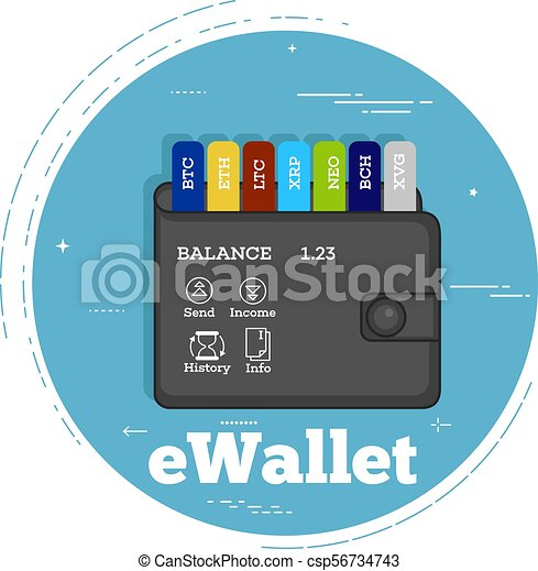 Marketshare of cryptocurrency wallets