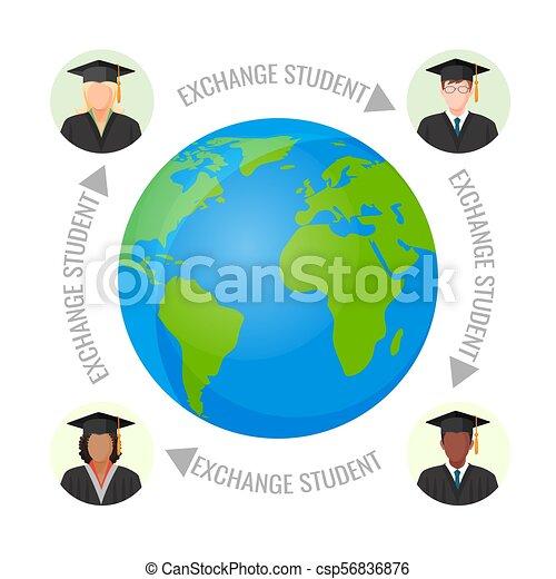cserél, promo, bolygó, program, diák, földdel feltölt, transzparens - csp56836876