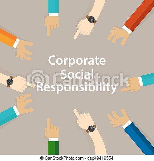 Does Corporate Social Responsibility Increase Profits?