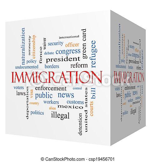 cubo, palavra, imigração, conceito, nuvem, 3d - csp19456701