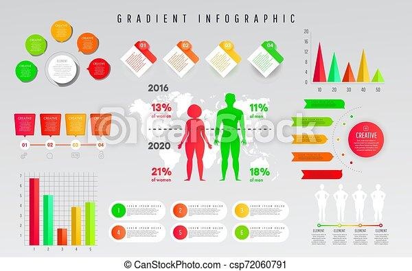 Indice de masa corporal, obesidad e ilustración de sobrepeso. Estadísticas de negocios gráficas, demografía a la gente moderna vectorial - csp72060791